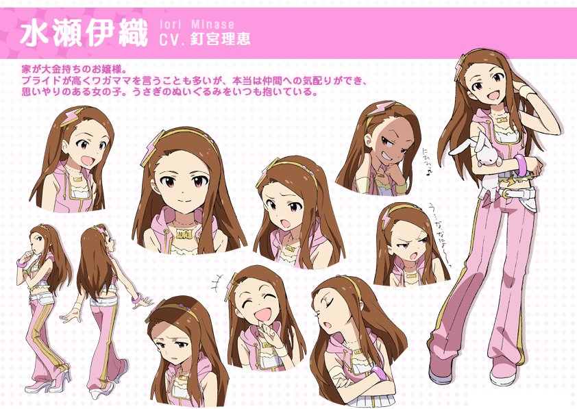 "Top 25 chica del anime de apariencia infantil mas ""Kawaii�"