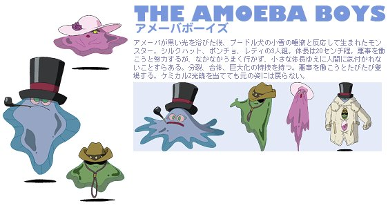 The background information of ameba